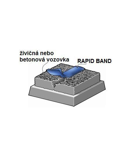 Rapid Band - samolepicí...