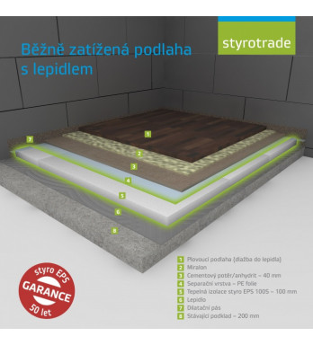 STYRO EPS 200 podlahový a...